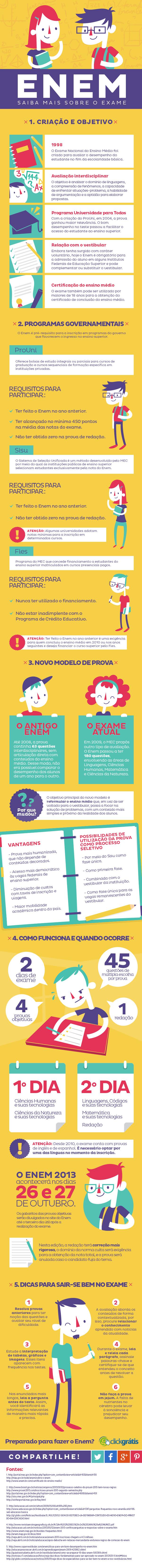 Como Estudar para o ENEM 2015