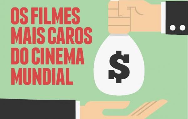 Os 10 filmes mais caros do cinema mundial
