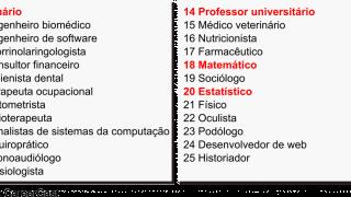 Estatística e Matemática