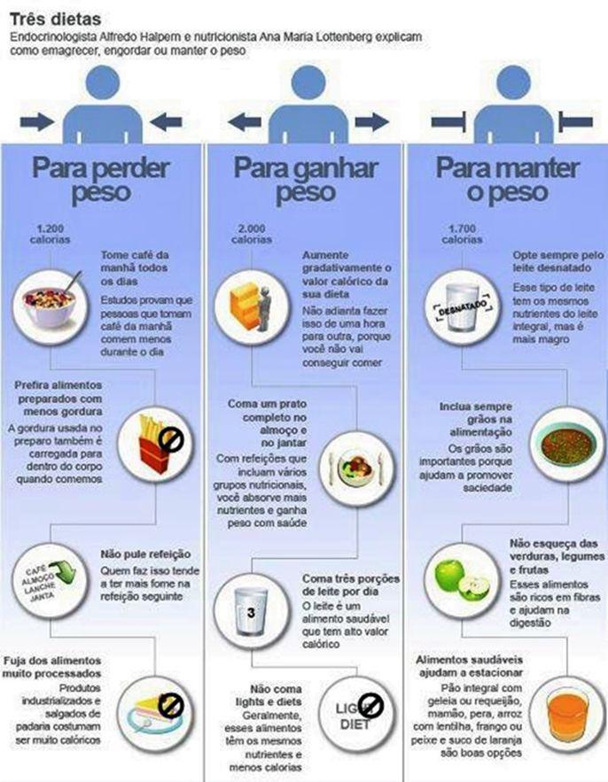 Comprimidos: optamos 7 consejos para bajar de peso corriendo ejemplo una
