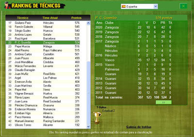 brasfoot 2012 registrado