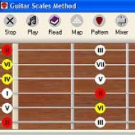 Baixar Guitar Scales Method