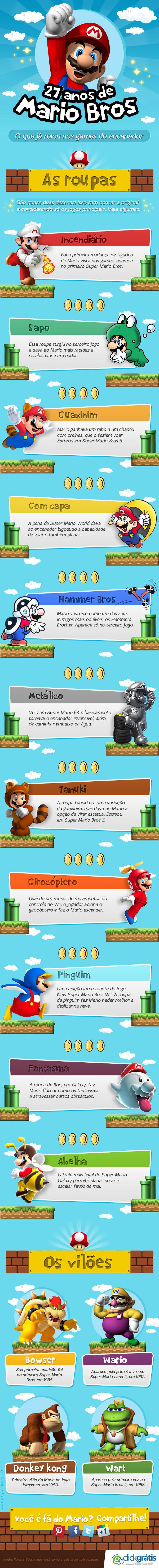 27 anos de Mario Bros