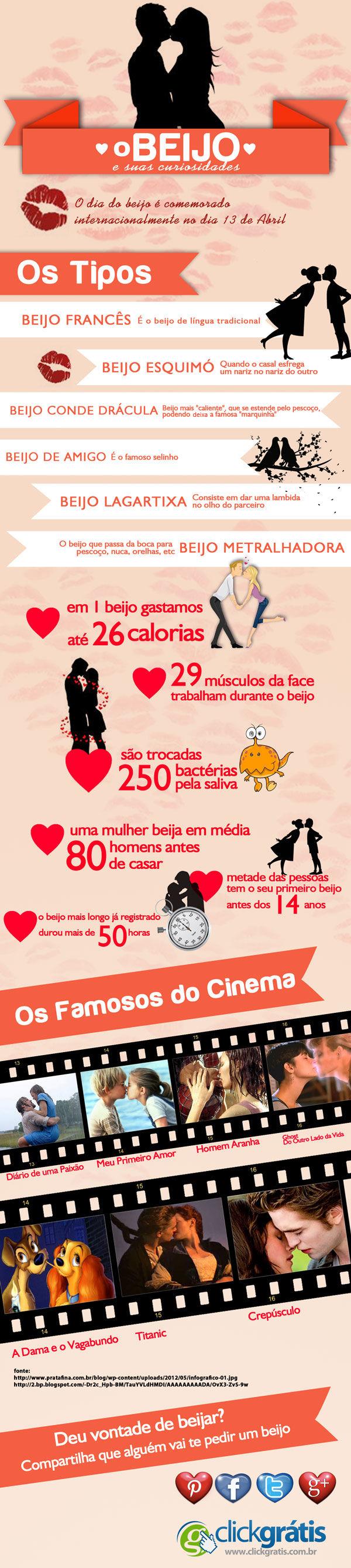 Dia do Beijo - 13 Abril