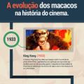 A Evolução dos Macacos na História do Cinema