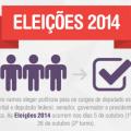 Números das Eleições 2014