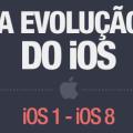 A evolução do iOS - iOS 8