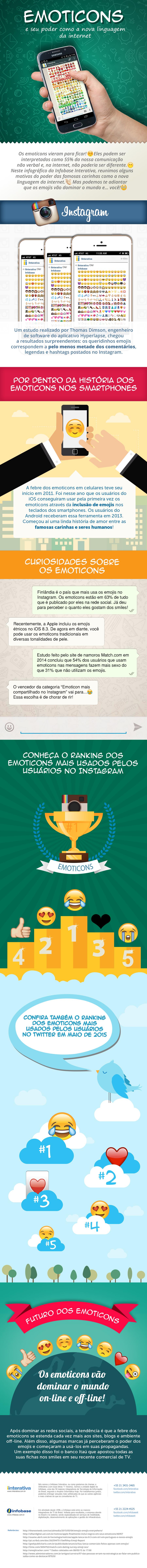 Emoticons e seu poder como a nova linguagem da internet