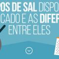 Os tipos de sal disponíveis no mercado e as diferenças entre eles