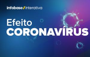 Efeito Coronavírus
