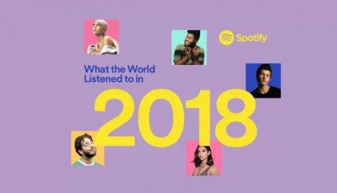 Conheça os mais ouvidos do Spotify em 2018