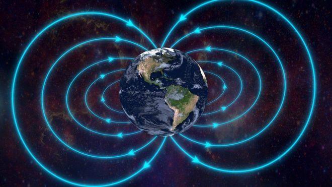 Como teria se originado o campo magnético da Terra?