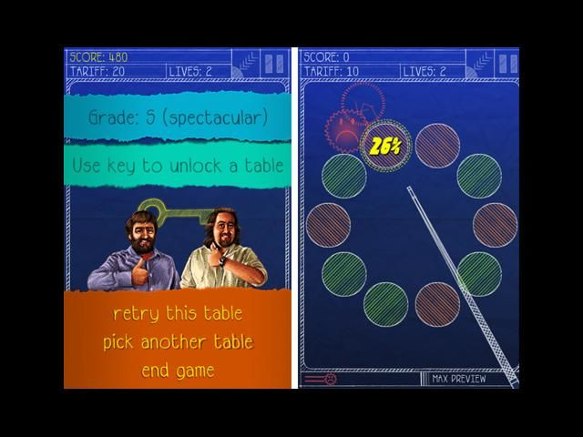 Magnetic Billiards